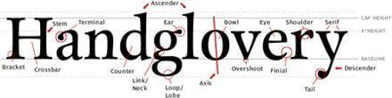 glossariotipografico01